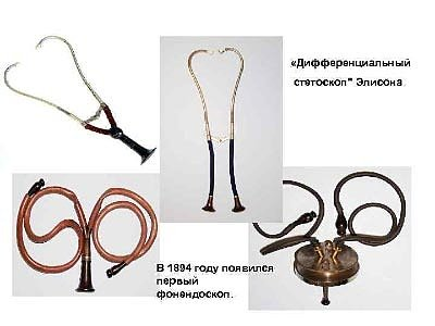 Эволюция стетоскопа